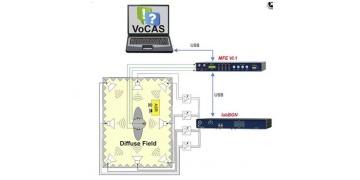 VoCAS - 语音控制分析系统测试