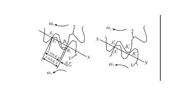 纯电动汽车高速齿轮传动NVH性能优化研究