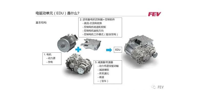 FEV电驱动单元开发和解决方案