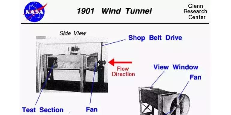 风洞与空气动力学剪不断的关系