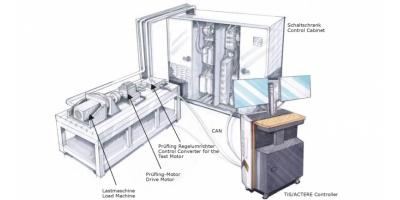 EDMT 电动马达测试系统