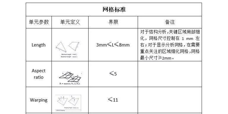 实例|电池包静态冲击及不同求解器分析对比