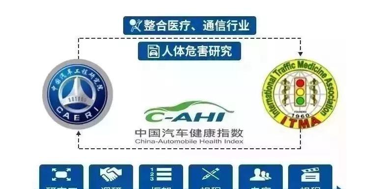 C-AHI——中国汽车健康指数