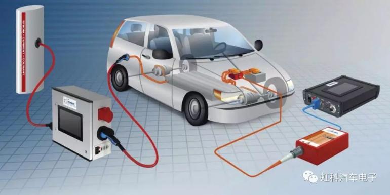 虹科汽车电子KLARIC新能源汽车高压测试方案
