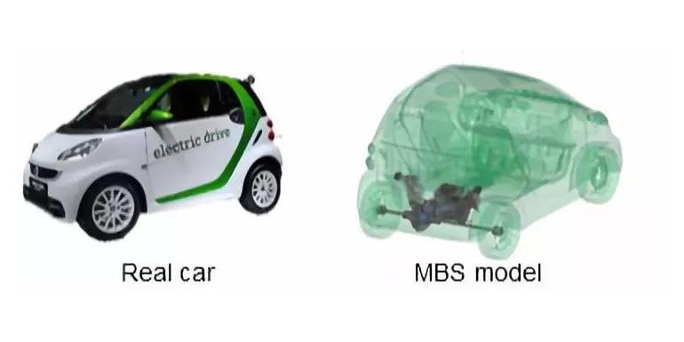 [MBD之家]电动汽车NVH性能评估之传动系仿真