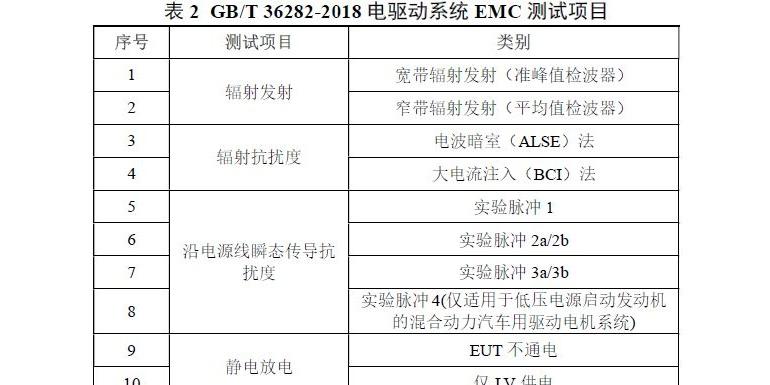 新能源汽车电驱动系统EMC测试深度解析(下篇)