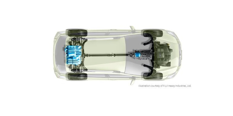 混合动力和纯电动动力系统执行HIL测试的关键考虑因素