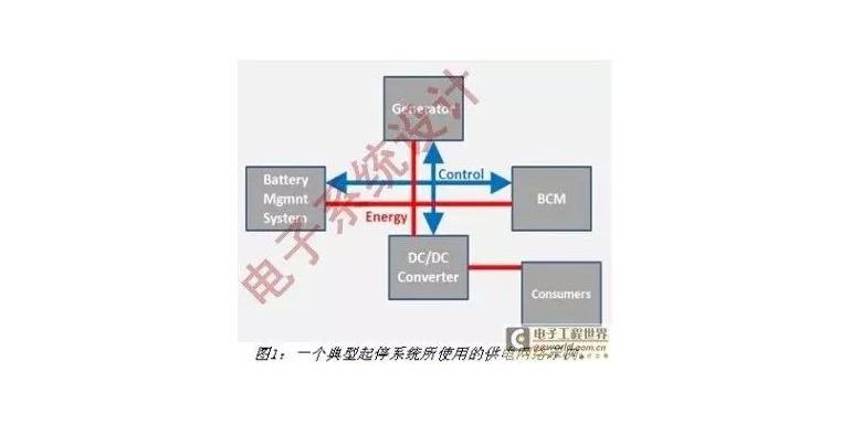电池管理系统BMS---原理篇