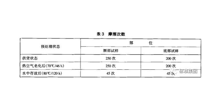 汽车密封条植绒耐磨性试验方法(QC/T 711-2004)