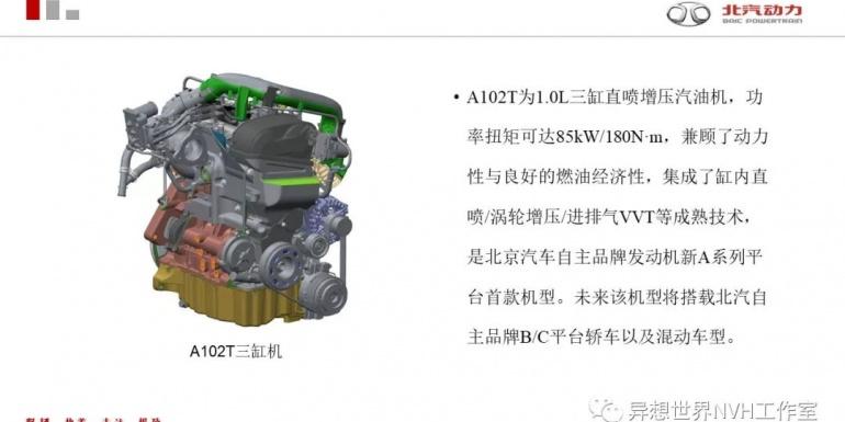 北汽与HEAD acoustics携手运用BTPA技术完成三缸机整车NVH性能预研