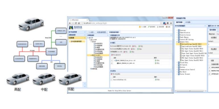基于ODX 的诊断应用软件