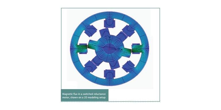 针对多物流场的NVH分析-开关磁阻电机噪音的仿真与优化