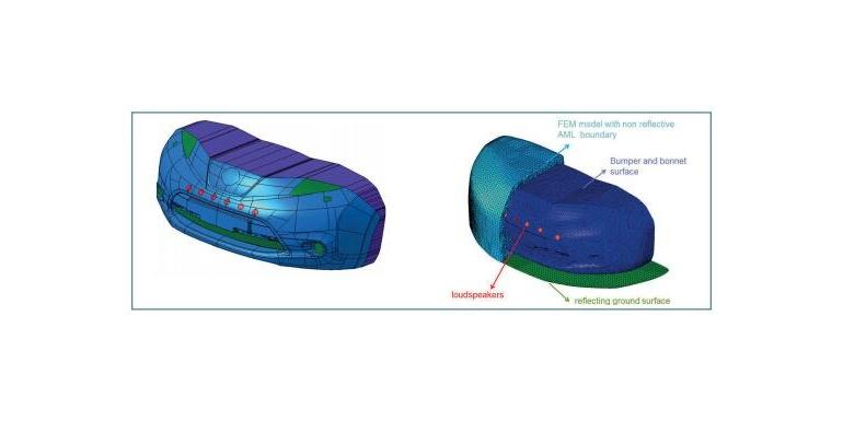 采用先进的声学数值仿真技术来开发用于电动汽车的高效声音示警系统