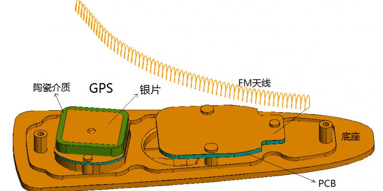 【论文】整车GPS天线仿真与试验验证