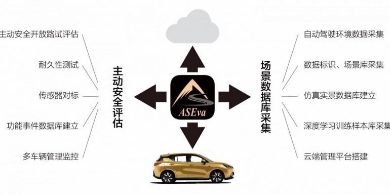 广州泽尔继续参展武汉 AUTO TECH 2019 汽车技术展