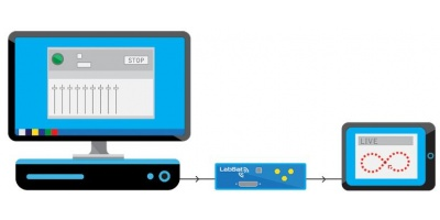 低成本Racelogic LabSat RT 实时闭环模拟器