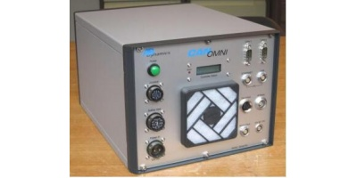 ABD CAN-Omni控制器