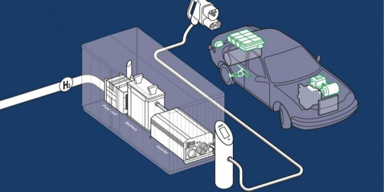 世界上第一个氢燃料电池技术充电桩建成