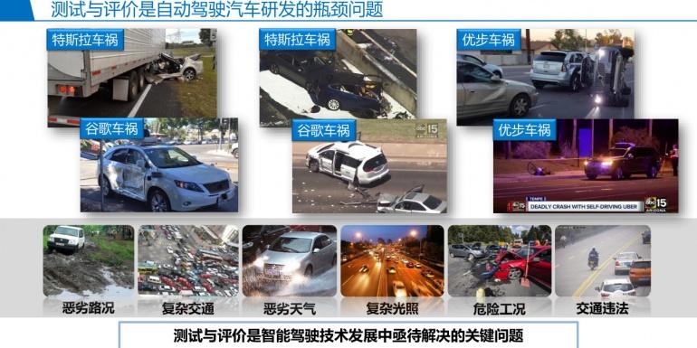 自动驾驶汽车测试与评价