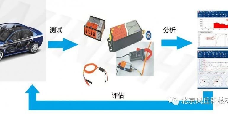 电动汽车高压电性能测试