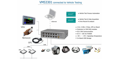 Infomagix VMS 3301高度自动化测试系统