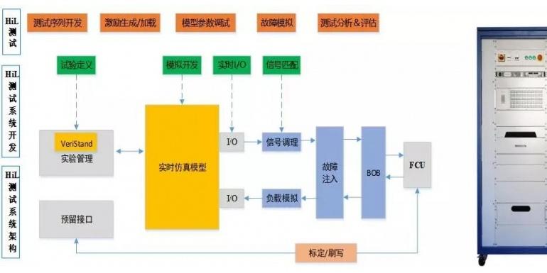 燃料电池系统解决方案