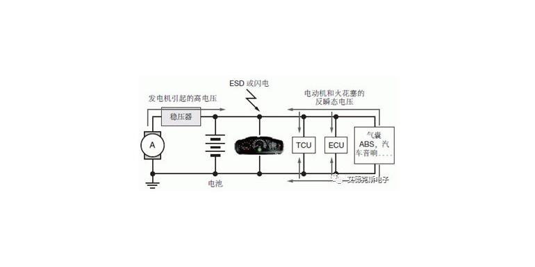 汽车电子抛负载保护设计测试