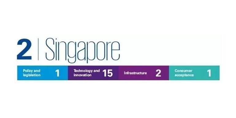 新加坡 CETRAN 智能车测试中心:考验无人车如何应对暴雨天气