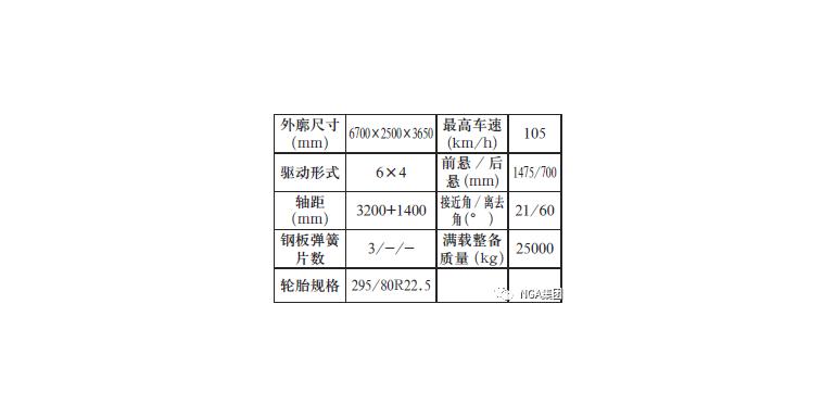 重型汽车空气悬架侧倾角刚度分配对稳态回转试验影响