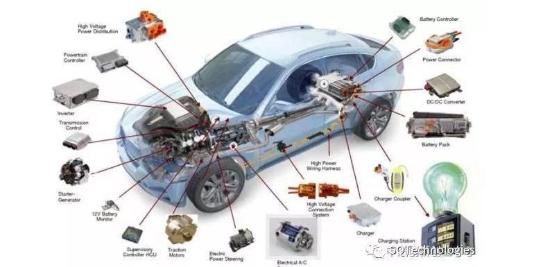 什么会成为新能源汽车发展的阻碍