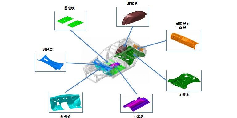 高聚合物树脂复合钢板材料的力学性能研究与分析