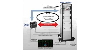 美国E&M POWER新能源汽车功率级电机模拟器/电机仿真器