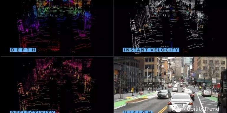 奥迪自动驾驶子公司采用Aeva独创性4D激光雷达