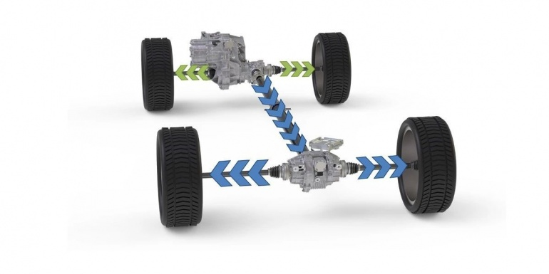 AWD 电动汽车真需要两部电机吗?GKN 带您一探究竟!