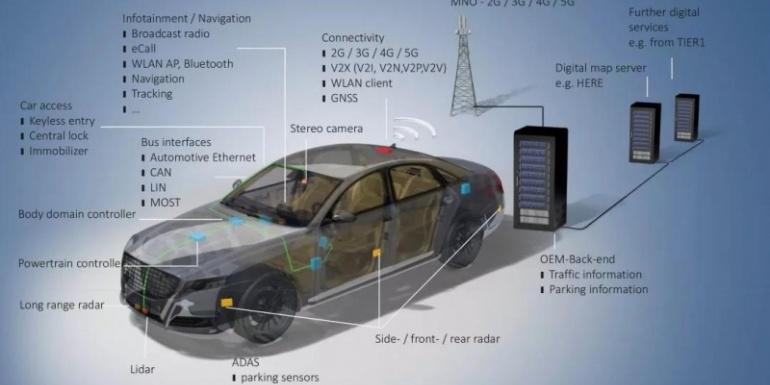 罗德与施瓦茨与您相约AUTO TECH 2019中国国际汽车技术展览会