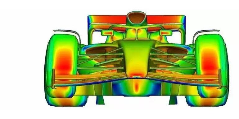 2021年F1空气动力学预测分析