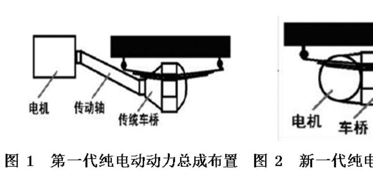 纯电动客车用电机集成车桥总成设计