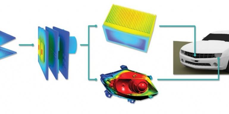 提升自动驾驶电动汽车 热分析能力解决方案