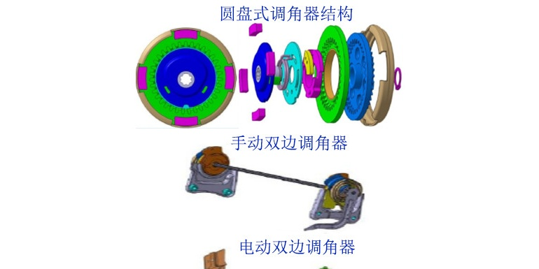 调角器侧向间隙试验及数据处理程序