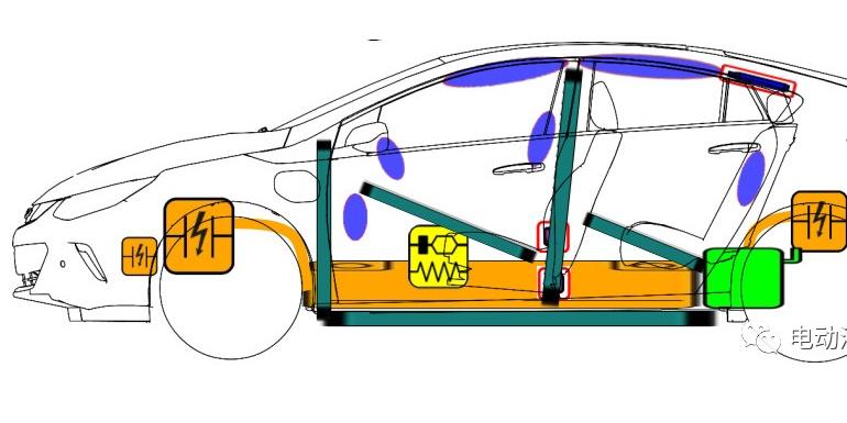 发生碰撞后,电动汽车如何安全地处理?