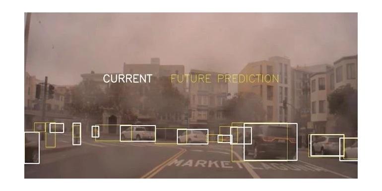 NVIDIA自动驾驶实验室:自动驾驶汽车如何预测未来移动轨迹