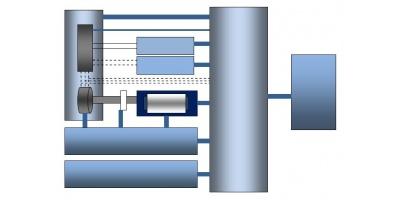 德国GIM 传动系统公司电机测试台架