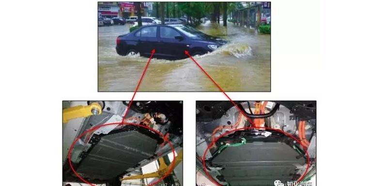 气密性与电动汽车的浸水风险