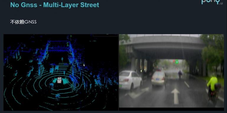 自动驾驶复杂环境下高精度定位技术解析