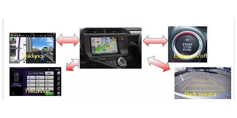 与碰瓷无关,行车记录仪的黑匣子功能如何确保存储安全?