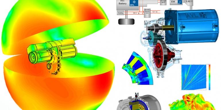 基于AVL仿真分析平台的电驱动总成NVH分析
