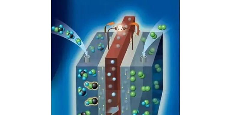 艾德克斯电子单体燃料电池活化测试