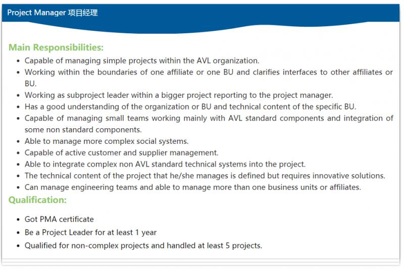 AVL中国测试设备事业部—2019年7月招聘职位11