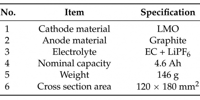 锂电池老化后的安全性