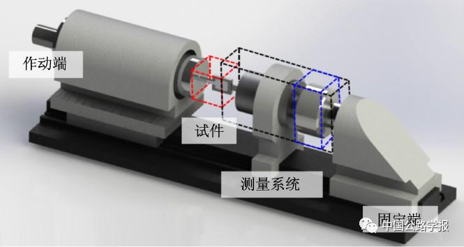 材料动态试验的冲击力测量信号振荡及抑制